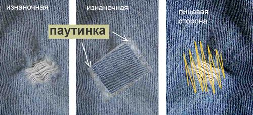 джинсы али баба
