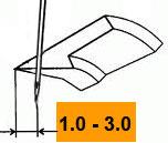 Положение челнока швейных машин Чайка