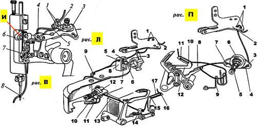 Инструкция На Швейную Машину Toyota Rs2000 2D