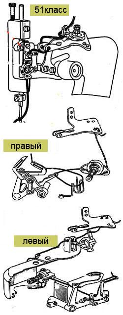 Инструкция Как Заправить Нитку В Швейную Машинку